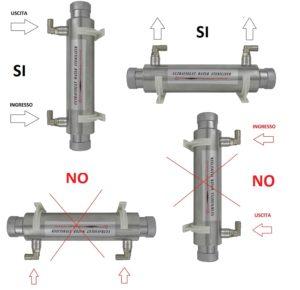 sterilizzatore uv per acqua