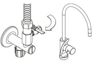 filtri per acqua profine sotituzione